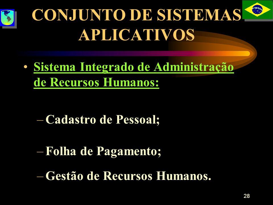 28 CONJUNTO DE SISTEMAS APLICATIVOS Sistema Integrado de Administração de Recursos Humanos: –Cadastro de Pessoal; –Folha de Pagamento; –Gestão de Recu