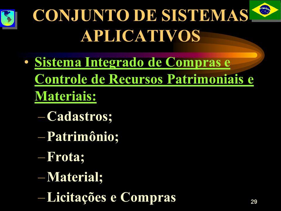 29 CONJUNTO DE SISTEMAS APLICATIVOS Sistema Integrado de Compras e Controle de Recursos Patrimoniais e Materiais: –Cadastros; –Patrimônio; –Frota; –Ma