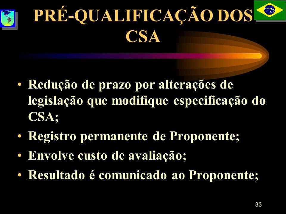 33 PRÉ-QUALIFICAÇÃO DOS CSA Redução de prazo por alterações de legislação que modifique especificação do CSA; Registro permanente de Proponente; Envol