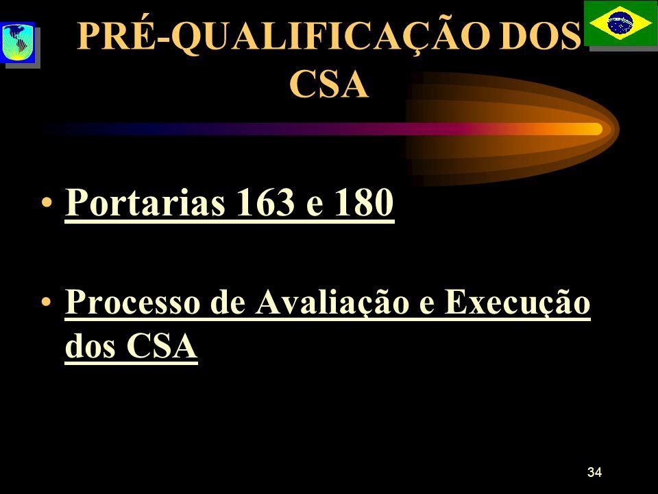 34 PRÉ-QUALIFICAÇÃO DOS CSA Portarias 163 e 180 Processo de Avaliação e Execução dos CSA