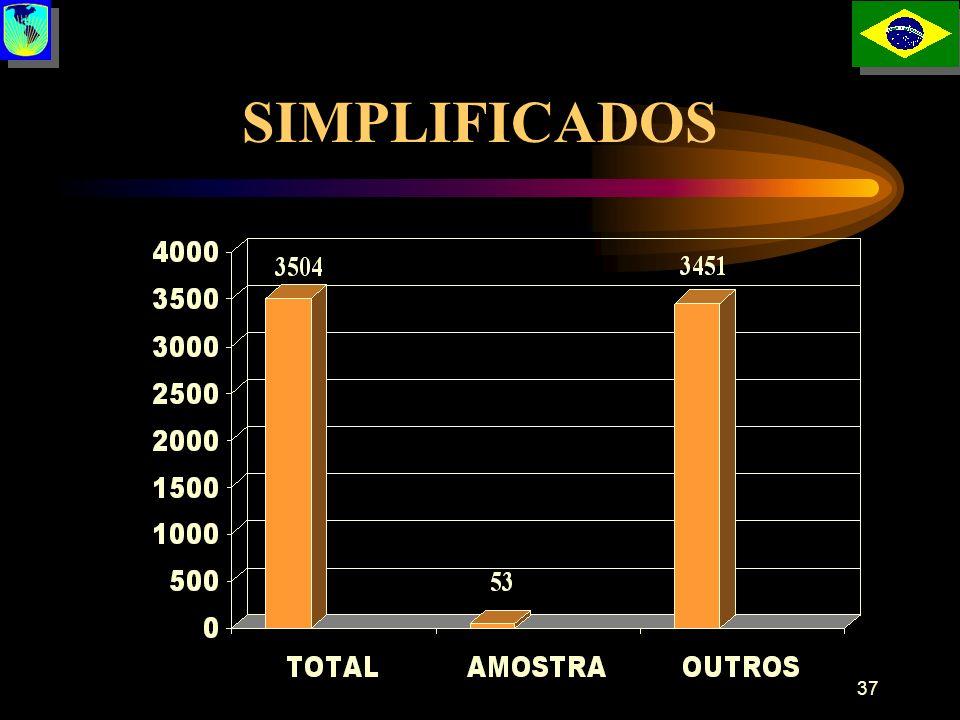 37 SIMPLIFICADOS