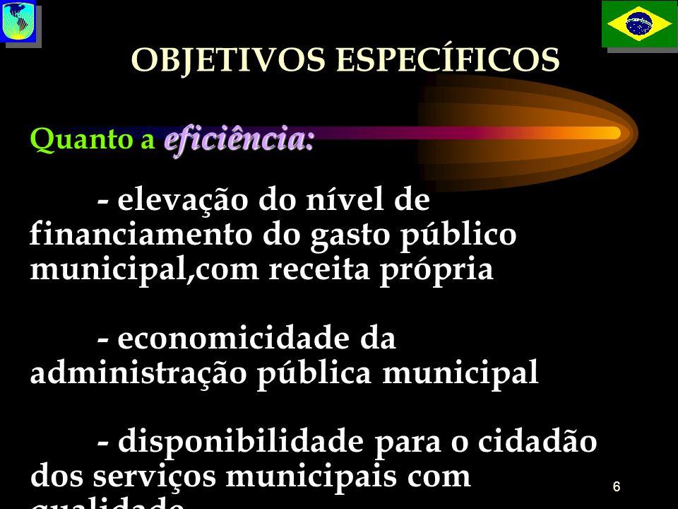 6 eficiência: Quanto a eficiência: - elevação do nível de financiamento do gasto público municipal,com receita própria - economicidade da administraçã