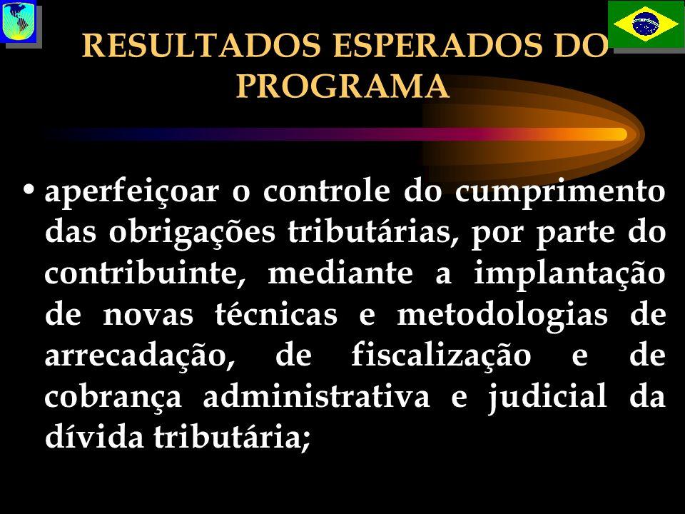 RESULTADOS ESPERADOS DO PROGRAMA aperfeiçoar o controle do cumprimento das obrigações tributárias, por parte do contribuinte, mediante a implantação d