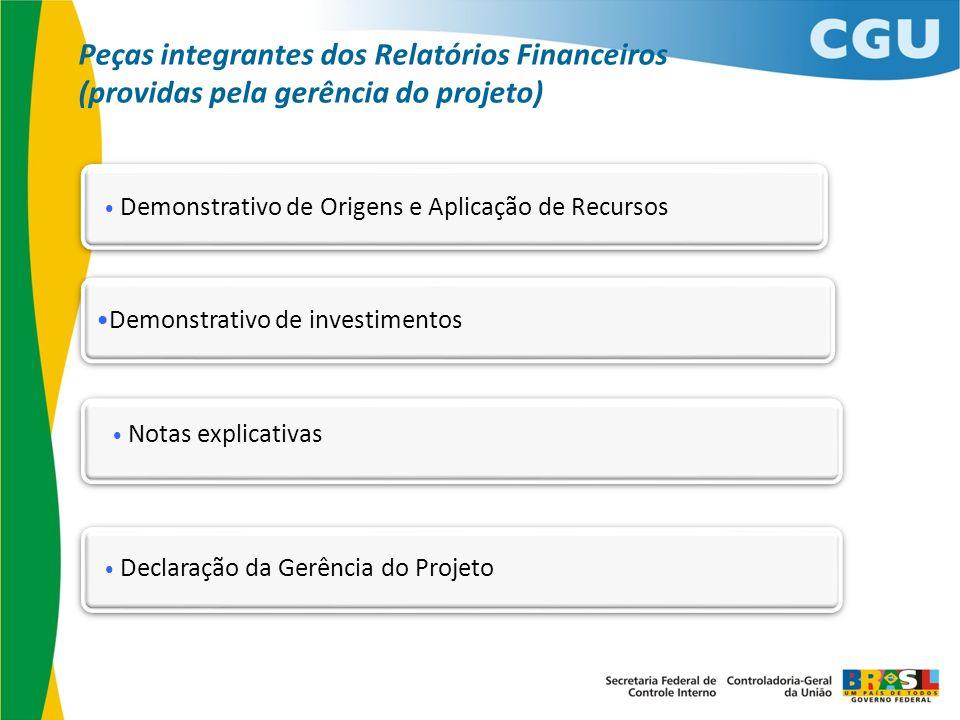 Demonstrativo de Origens e Aplicação de Recursos Demonstrativo de investimentos Notas explicativas Declaração da Gerência do Projeto Peças integrantes