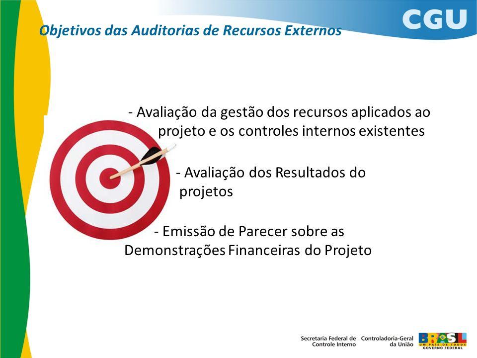 - Avaliação dos Resultados do projetos Objetivos das Auditorias de Recursos Externos - Avaliação da gestão dos recursos aplicados ao projeto e os cont