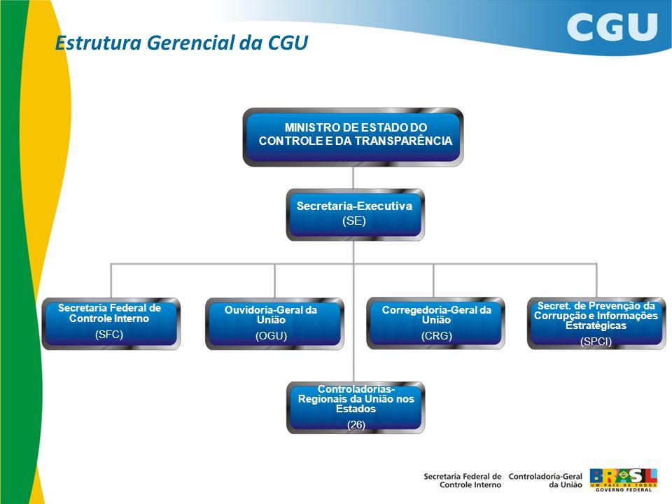 MINISTRO DE ESTADO DO CONTROLE E DA TRANSPARÊNCIA Secretaria-Executiva (SE) Secretaria Federal de Controle Interno (SFC) Ouvidoria-Geral da União (OGU