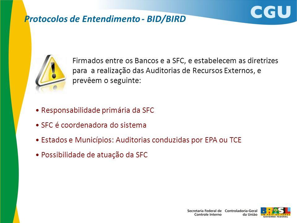 Firmados entre os Bancos e a SFC, e estabelecem as diretrizes para a realização das Auditorias de Recursos Externos, e prevêem o seguinte: Responsabil