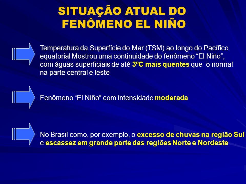 SITUAÇÃO ATUAL DO FENÔMENO EL NIÑO Temperatura da Superfície do Mar (TSM) ao longo do Pacífico equatorial Mostrou uma continuidade do fenômeno El Niño