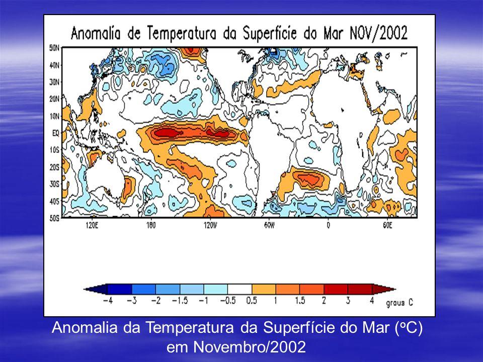Anomalia da Temperatura da Superfície do Mar ( o C) em Novembro/2002