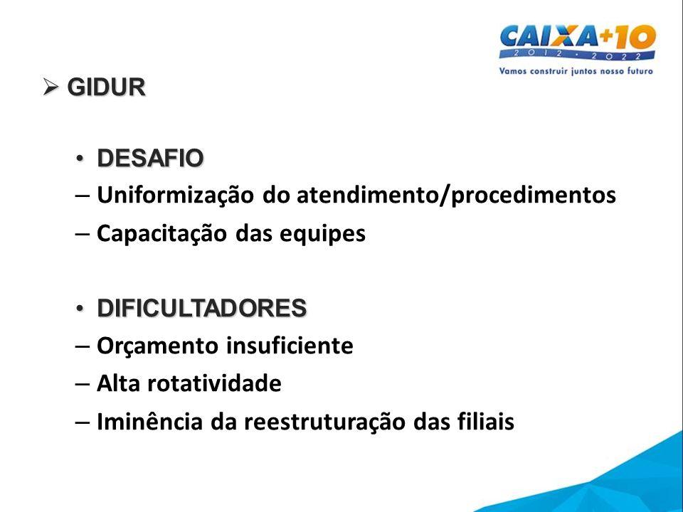 GIDUR GIDUR DESAFIODESAFIO – Uniformização do atendimento/procedimentos – Capacitação das equipes DIFICULTADORESDIFICULTADORES – Orçamento insuficient