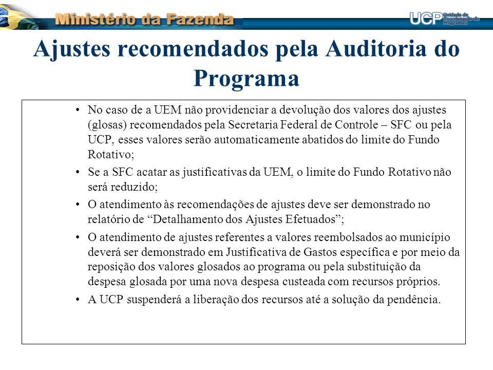 Ajustes recomendados pela Auditoria do Programa No caso de a UEM não providenciar a devolução dos valores dos ajustes (glosas) recomendados pela Secre