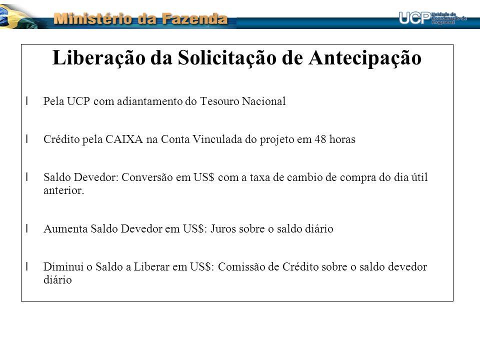 Liberação da Solicitação de Antecipação lPela UCP com adiantamento do Tesouro Nacional lCrédito pela CAIXA na Conta Vinculada do projeto em 48 horas l
