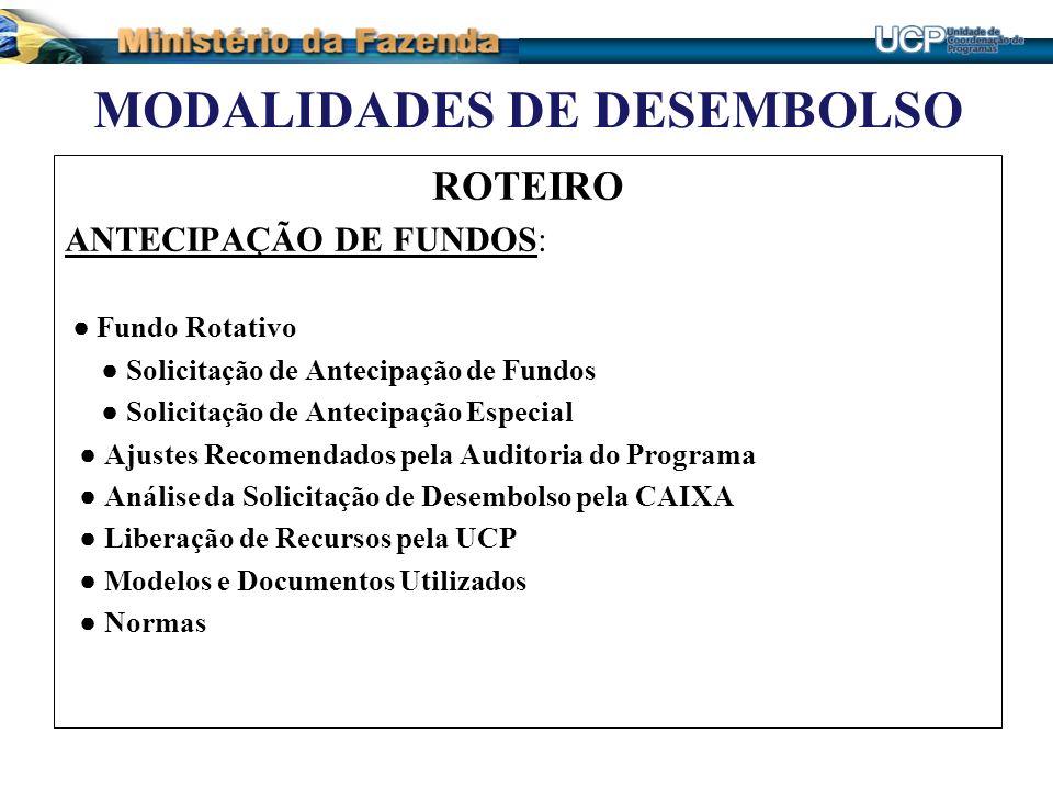 MODALIDADES DE DESEMBOLSO ROTEIRO ANTECIPAÇÃO DE FUNDOS: Fundo Rotativo Solicitação de Antecipação de Fundos Solicitação de Antecipação Especial Ajust