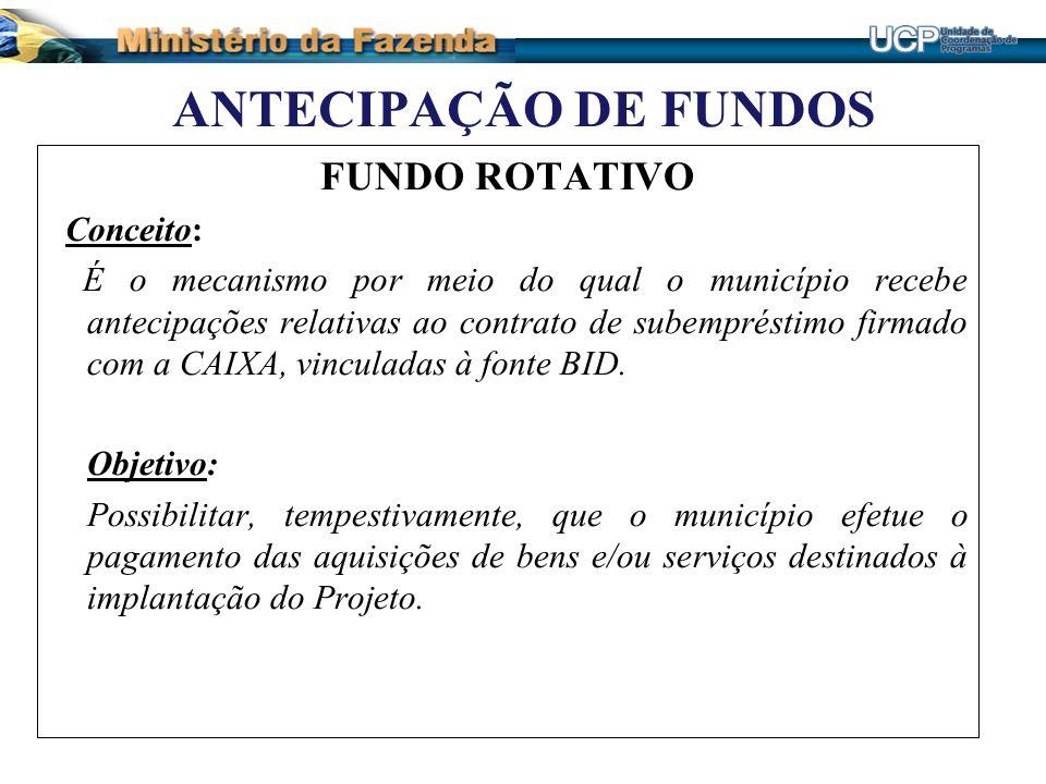 ANTECIPAÇÃO DE FUNDOS FUNDO ROTATIVO Conceito: É o mecanismo por meio do qual o município recebe antecipações relativas ao contrato de subempréstimo f
