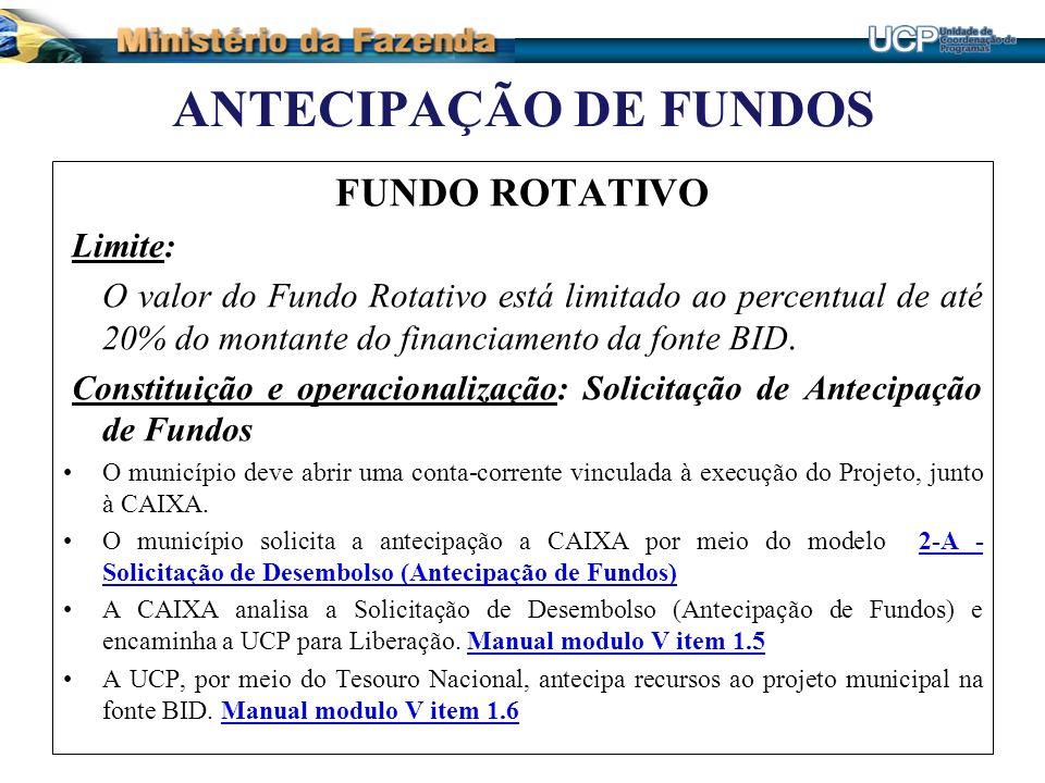 ANTECIPAÇÃO DE FUNDOS FUNDO ROTATIVO Limite: O valor do Fundo Rotativo está limitado ao percentual de até 20% do montante do financiamento da fonte BI