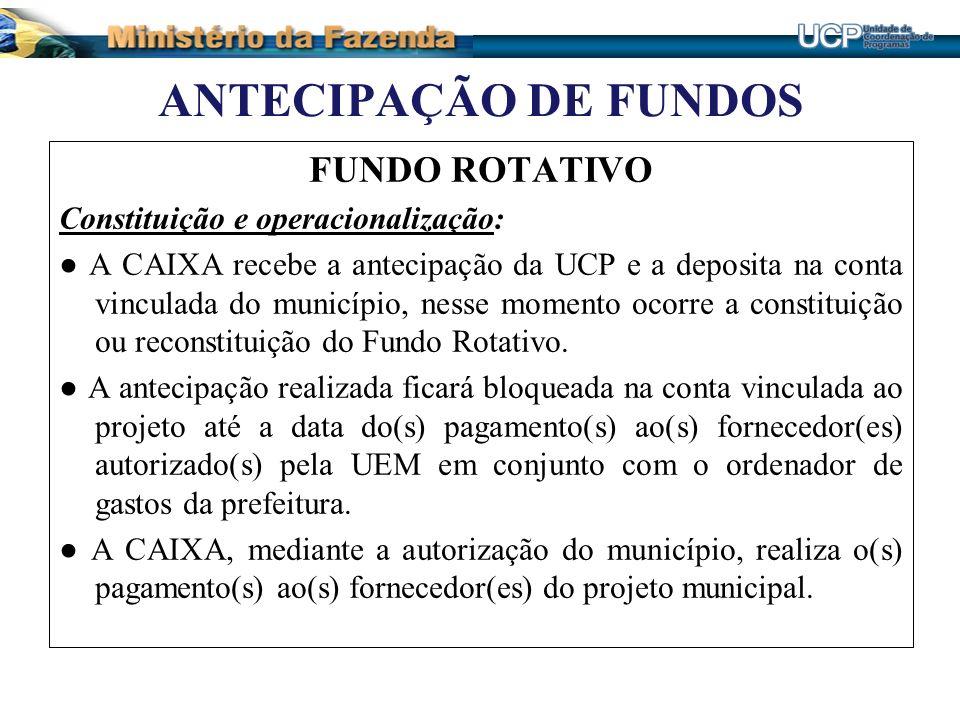ANTECIPAÇÃO DE FUNDOS FUNDO ROTATIVO Constituição e operacionalização: A CAIXA recebe a antecipação da UCP e a deposita na conta vinculada do municípi