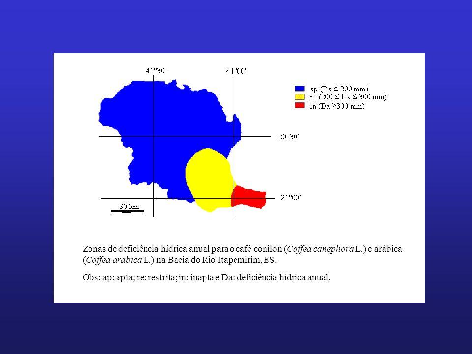 Zonas de deficiência hídrica anual para o café conilon (Coffea canephora L.) e arábica (Coffea arabica L.) na Bacia do Rio Itapemirim, ES. Obs: ap: ap