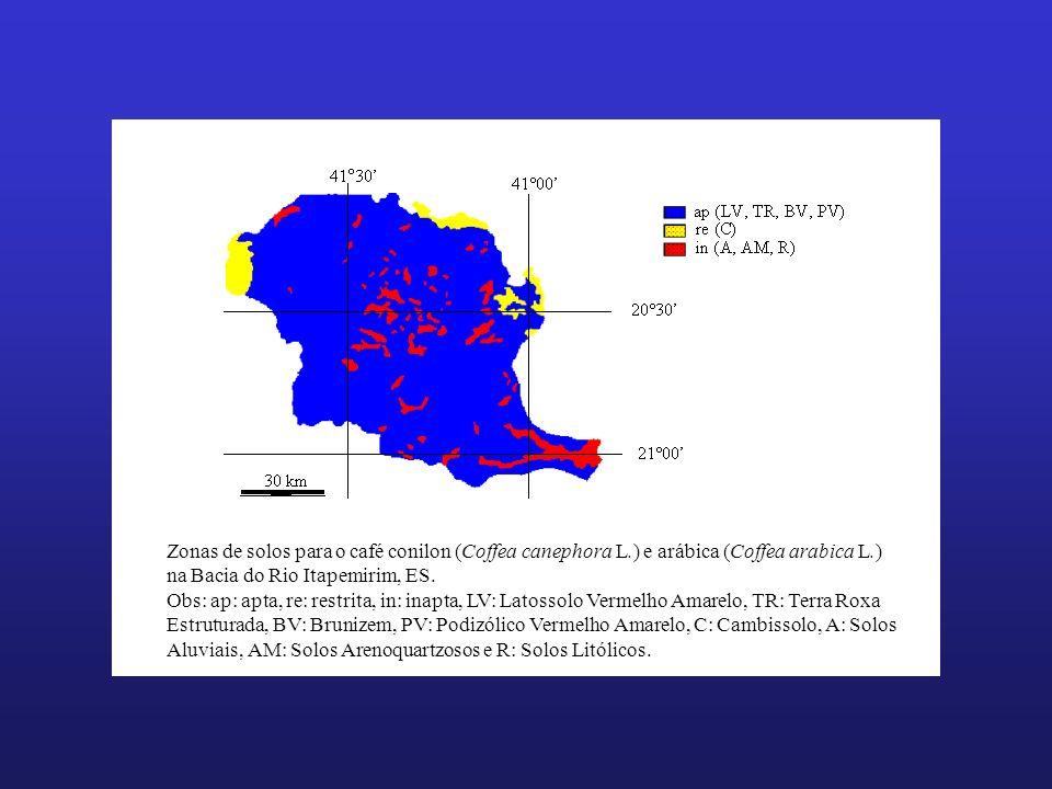 Zonas de solos para o café conilon (Coffea canephora L.) e arábica (Coffea arabica L.) na Bacia do Rio Itapemirim, ES. Obs: ap: apta, re: restrita, in