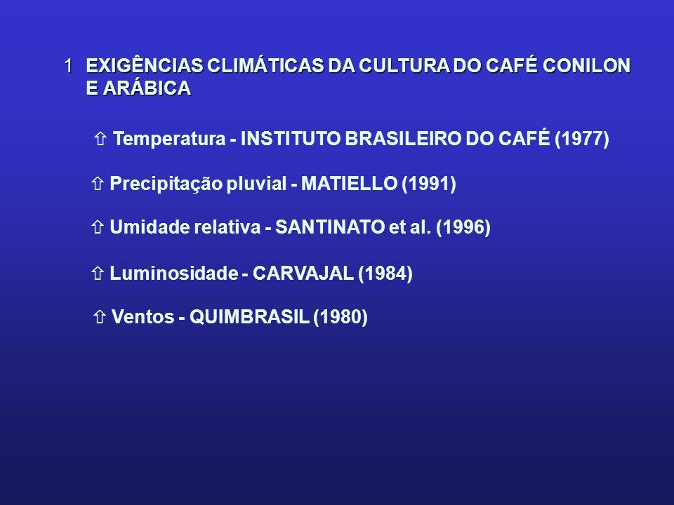 1 EXIGÊNCIAS CLIMÁTICAS DA CULTURA DO CAFÉ CONILON E ARÁBICA E ARÁBICA ñ Temperatura - INSTITUTO BRASILEIRO DO CAFÉ (1977) ñ Precipitação pluvial - MA