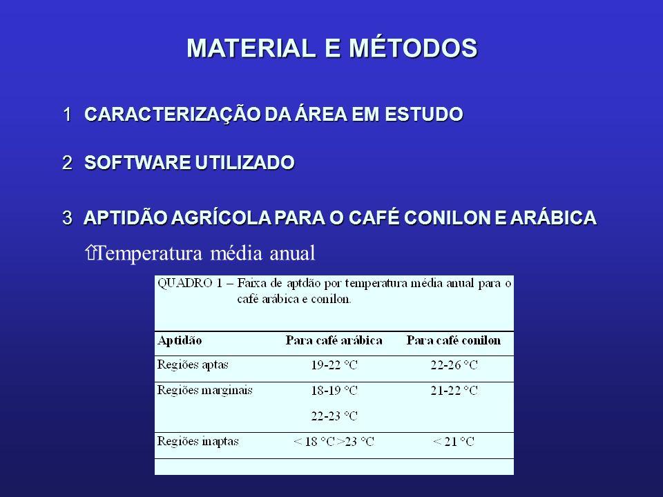 Faixas de deficiência hídrica anual na Bacia do Rio Itapemirim, ES.