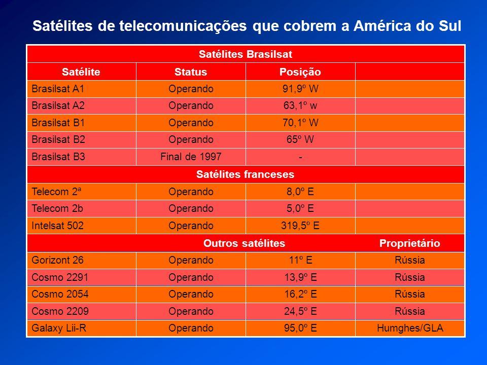 Satélites de telecomunicações que cobrem a América do Sul 65º WOperandoBrasilsat B2 Humghes/GLA95,0º EOperandoGalaxy Lii-R Rússia24,5º EOperandoCosmo