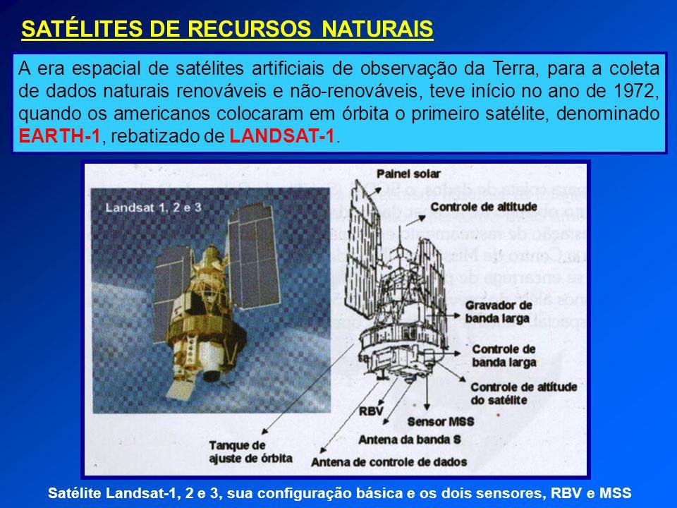 A era espacial de satélites artificiais de observação da Terra, para a coleta de dados naturais renováveis e não-renováveis, teve início no ano de 197