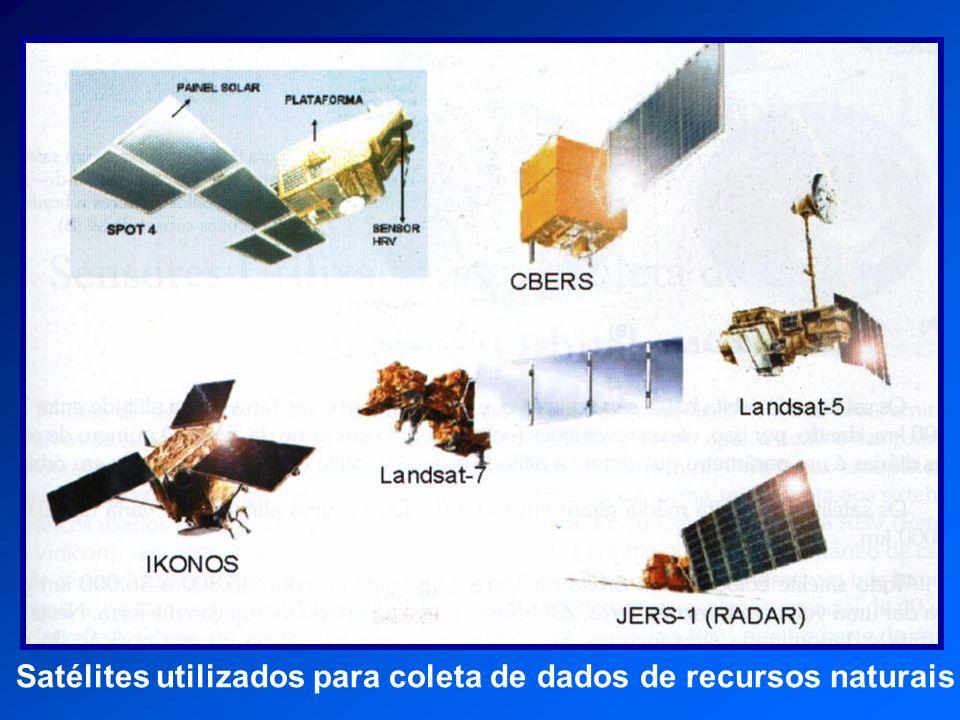 Satélites utilizados para coleta de dados de recursos naturais