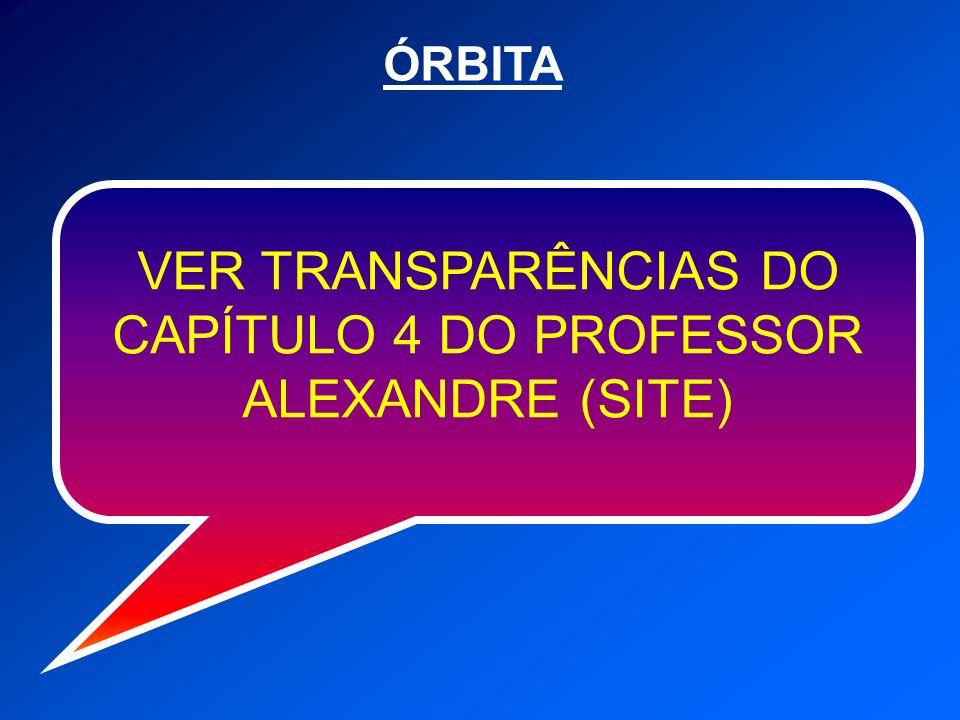 ÓRBITA VER TRANSPARÊNCIAS DO CAPÍTULO 4 DO PROFESSOR ALEXANDRE (SITE)