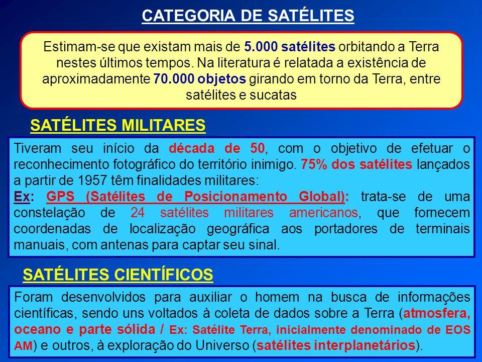 CATEGORIA DE SATÉLITES Tiveram seu início da década de 50, com o objetivo de efetuar o reconhecimento fotográfico do território inimigo. 75% dos satél