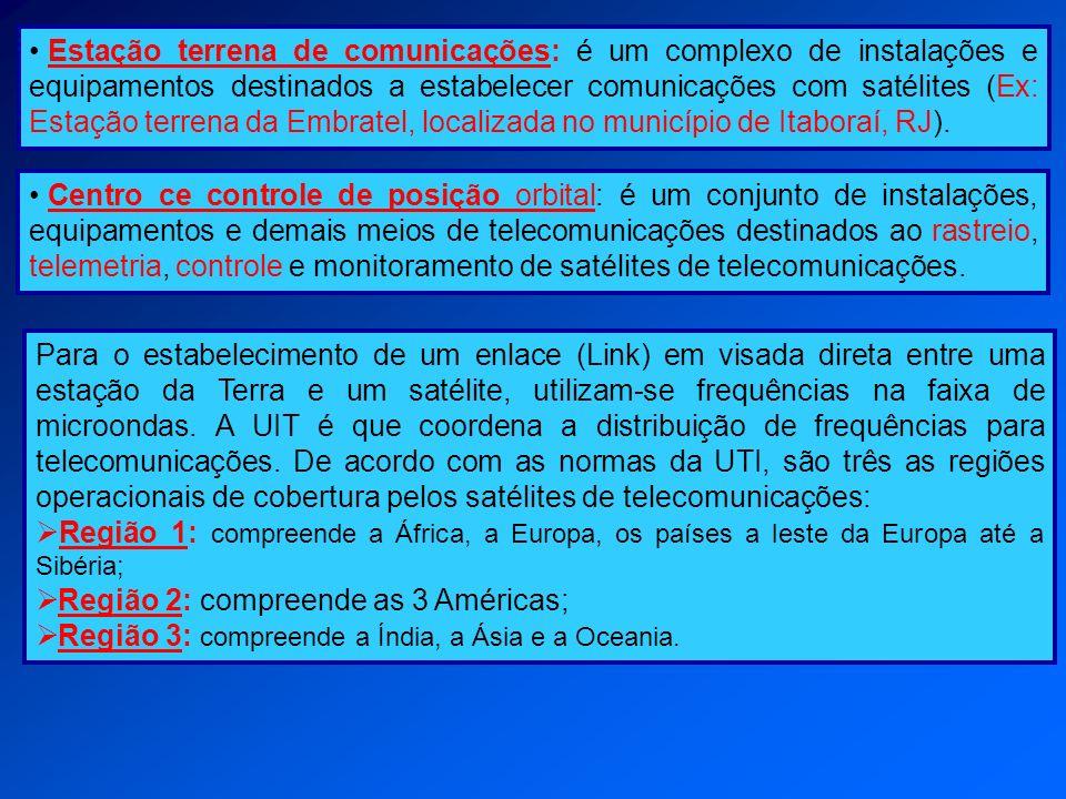 Estação terrena de comunicações: é um complexo de instalações e equipamentos destinados a estabelecer comunicações com satélites (Ex: Estação terrena