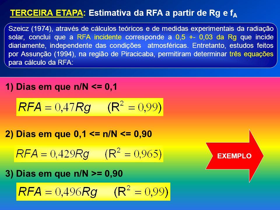 TERCEIRA ETAPA: Estimativa da RFA a partir de Rg e f A Szeicz (1974), através de cálculos teóricos e de medidas experimentais da radiação solar, concl