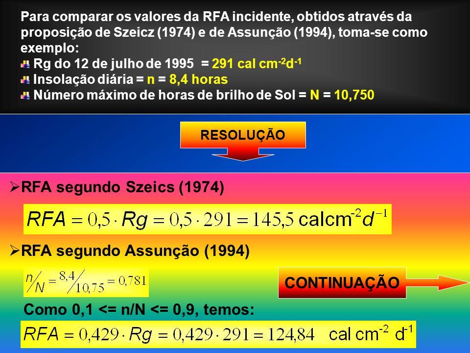 Para comparar os valores da RFA incidente, obtidos através da proposição de Szeicz (1974) e de Assunção (1994), toma-se como exemplo: Rg do 12 de julh