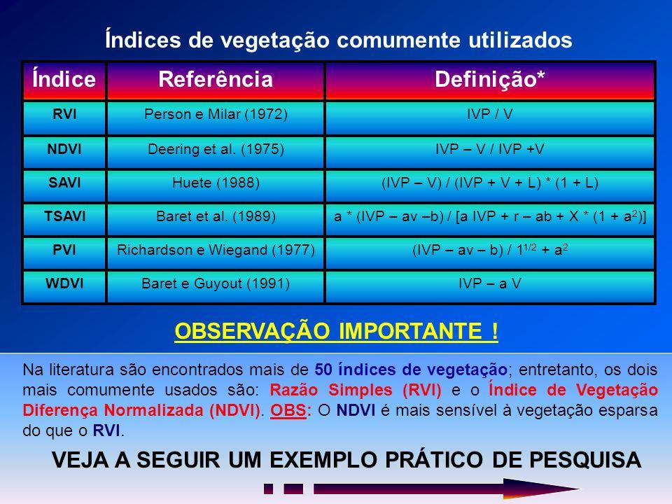 Índices de vegetação comumente utilizados IVP – a VBaret e Guyout (1991)WDVI (IVP – av – b) / 1 1/2 + a 2 Richardson e Wiegand (1977)PVI a * (IVP – av