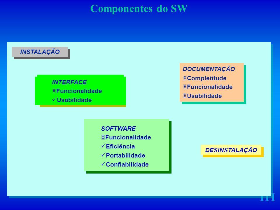 ITI Componentes do SW INTERFACE 3Funcionalidade Usabilidade SOFTWARE 3Funcionalidade Eficiência Portabilidade Confiabilidade INSTALAÇÃO DESINSTALAÇÃO DOCUMENTAÇÃO 3Completitude 3Funcionalidade 3Usabilidade DOCUMENTAÇÃO 3Completitude 3Funcionalidade 3Usabilidade