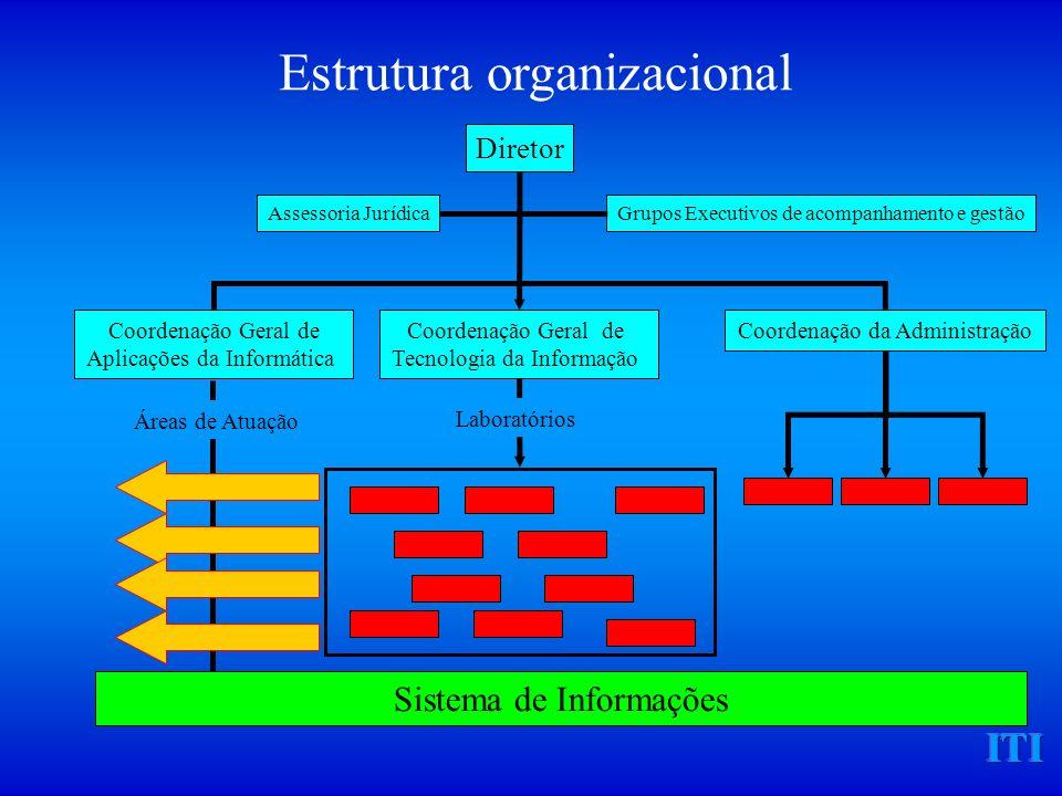Base Teórica NBR 13596 (ISO 9126) NBR ISO 12119 (pacote de SW) ISO 9241 (interface) ANSI IEEE 1063 (documentação)