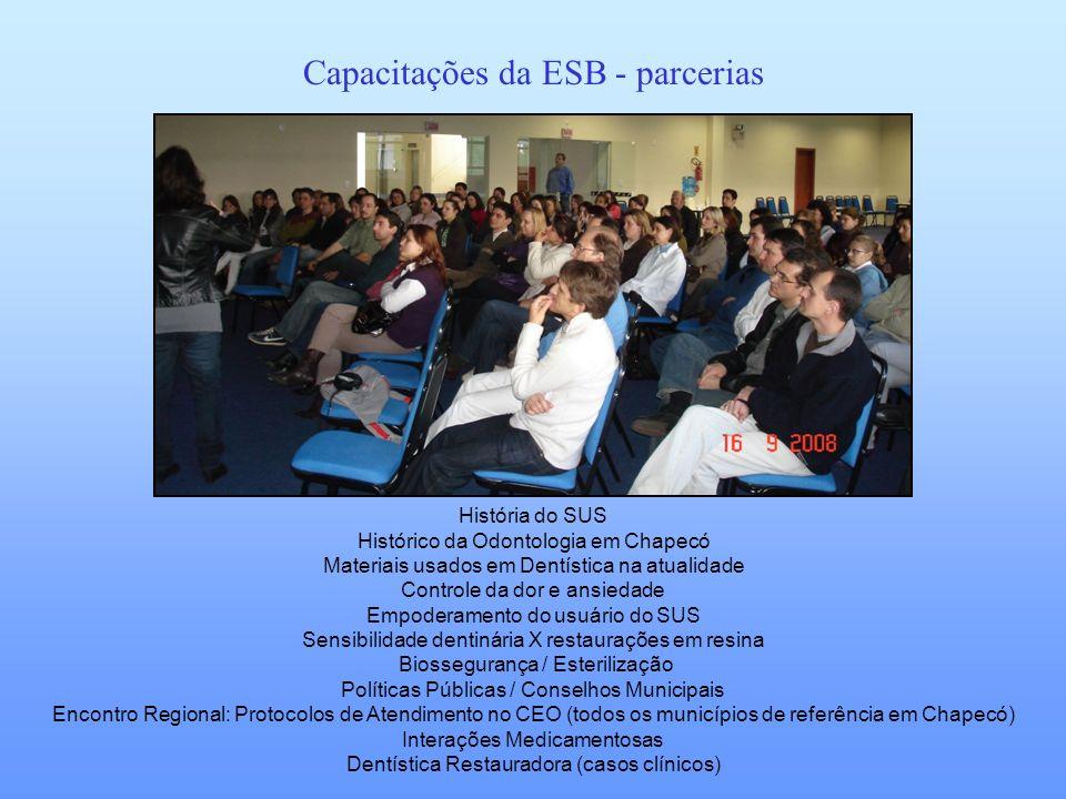 Capacitações da ESB - parcerias História do SUS Histórico da Odontologia em Chapecó Materiais usados em Dentística na atualidade Controle da dor e ans