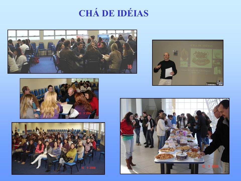 CHÁ DE IDÉIAS