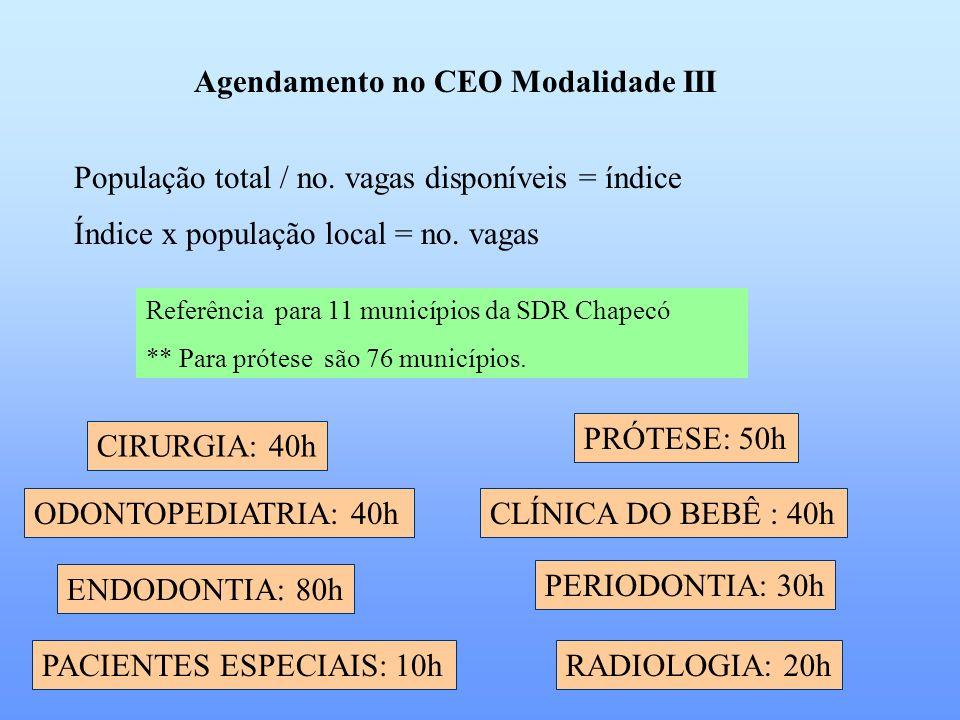 Agendamento no CEO Modalidade III População total / no. vagas disponíveis = índice Índice x população local = no. vagas PRÓTESE: 50h PERIODONTIA: 30h