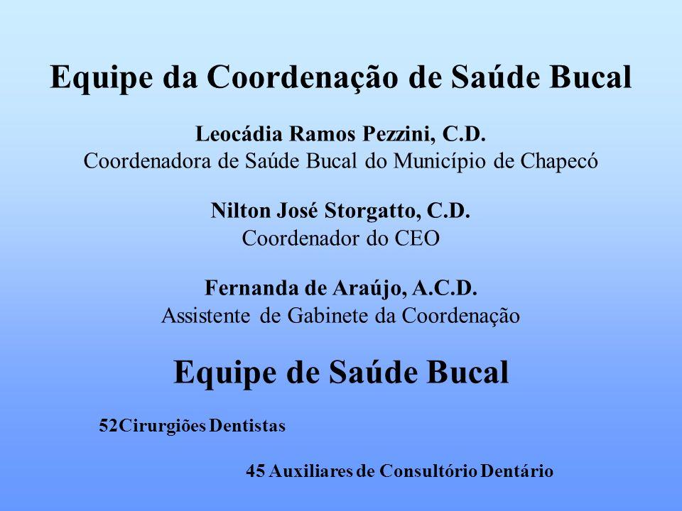 Equipe da Coordenação de Saúde Bucal Leocádia Ramos Pezzini, C.D. Coordenadora de Saúde Bucal do Município de Chapecó Nilton José Storgatto, C.D. Coor