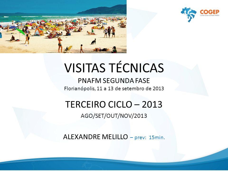VISITAS TÉCNICAS PNAFM SEGUNDA FASE Florianópolis, 11 a 13 de setembro de 2013 TERCEIRO CICLO – 2013 AGO/SET/OUT/NOV/2013 ALEXANDRE MELILLO – prev: 15