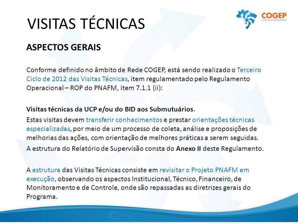 VISITAS TÉCNICAS ASPECTOS GERAIS Conforme definido no âmbito de Rede COGEP, está sendo realizado o Terceiro Ciclo de 2012 das Visitas Técnicas, item r