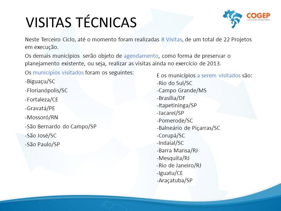 VISITAS TÉCNICAS Além dos aspectos gerais, merecem destaque: O prazo de conclusão dos projetos não ultrapassa o final de 2014.