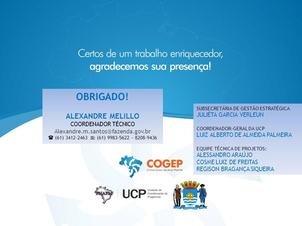 OBRIGADO! ALEXANDRE MELILLO COORDENADOR TÉCNICO Alexandre.m.santos@fazenda.gov.br (61) 3412-2463 (61) 9983-5622 – 8208-9436 SUBSECRETÁRIA DE GESTÃO ES