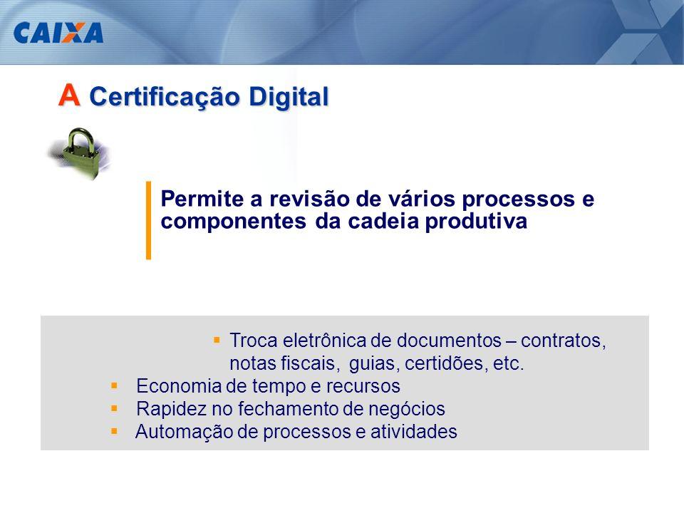 A ICP-Brasil
