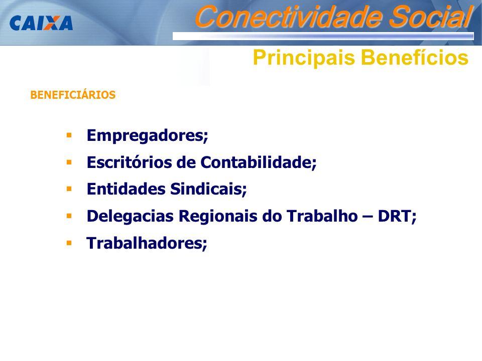 Quantidade arquivos recebidos: 3,7 milhões (Jul/05) Quantidade arquivos recebidos: 3,7 milhões (Jul/05) Eliminação de recebimento de disquetes Eliminação de recebimento de disquetes 2,4 milhões de empresas certificadas 2,4 milhões de empresas certificadas Campanha para certificação de 3,0 milhões de empresas no padrão da ICP-Brasil Campanha para certificação de 3,0 milhões de empresas no padrão da ICP-Brasil Piloto ICP-Brasil iniciado (Set/05) Piloto ICP-Brasil iniciado (Set/05) Conectividade Social Conectividade Social A ções com Certificação Digital