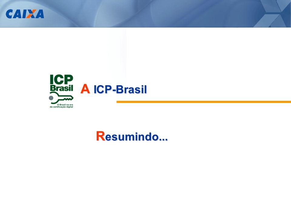 É um documento eletrônico que serve para distribuir a chave pública e contém os dados do usuário, sendo validado por uma Autoridade Certificadora dentro de uma Infra-estrutura de Chaves Públicas (ICP).