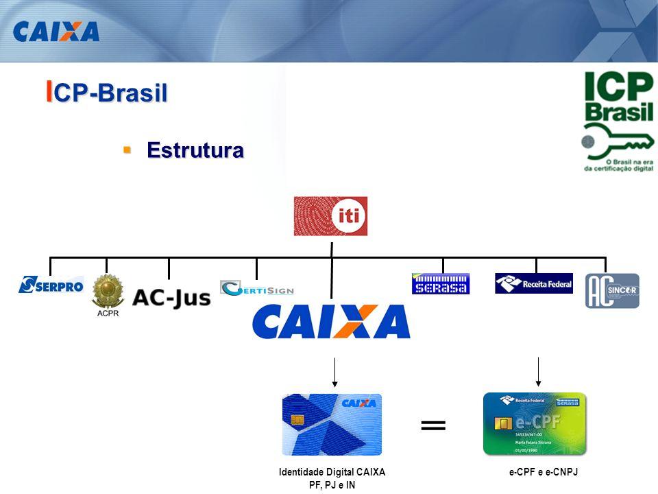 Estrutura Estrutura I CP-Brasil