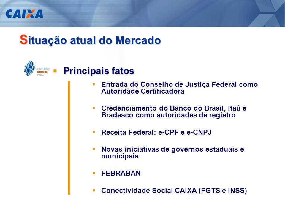 A ICP-Brasil E na CAIXA?