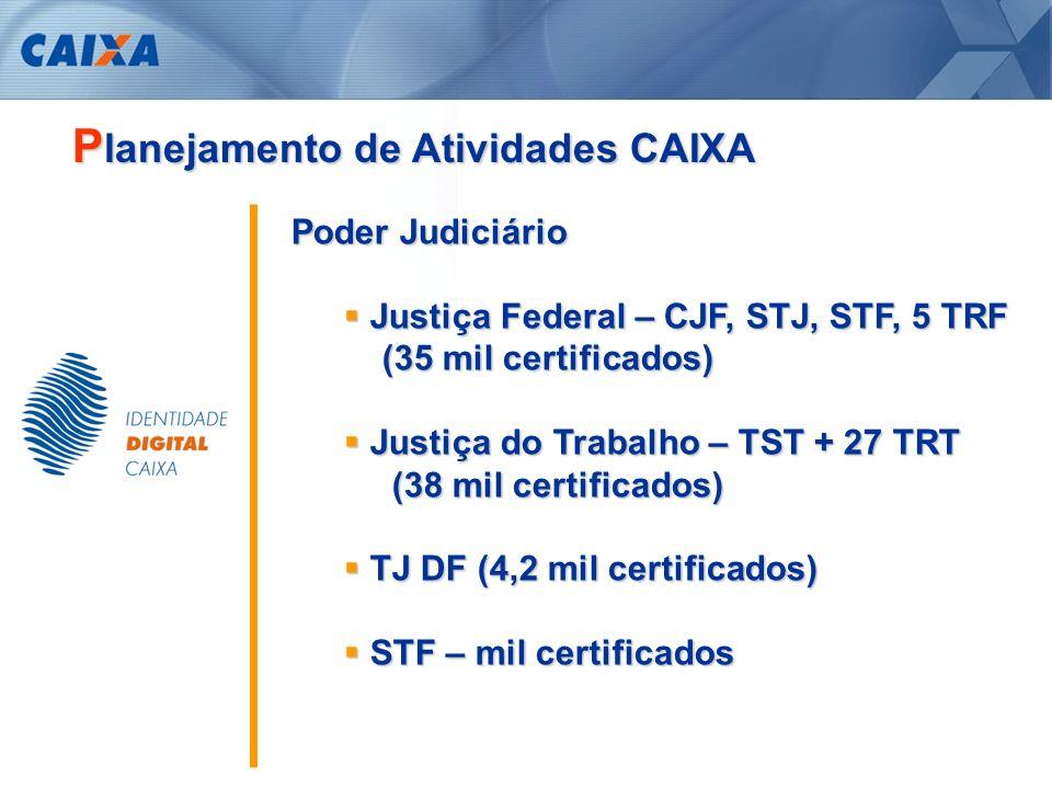 Internet Banking CAIXA Internet Banking CAIXA 200 mil – PF e PJ - 2007/2008 200 mil – PF e PJ - 2007/2008 P lanejamento de Atividades CAIXA