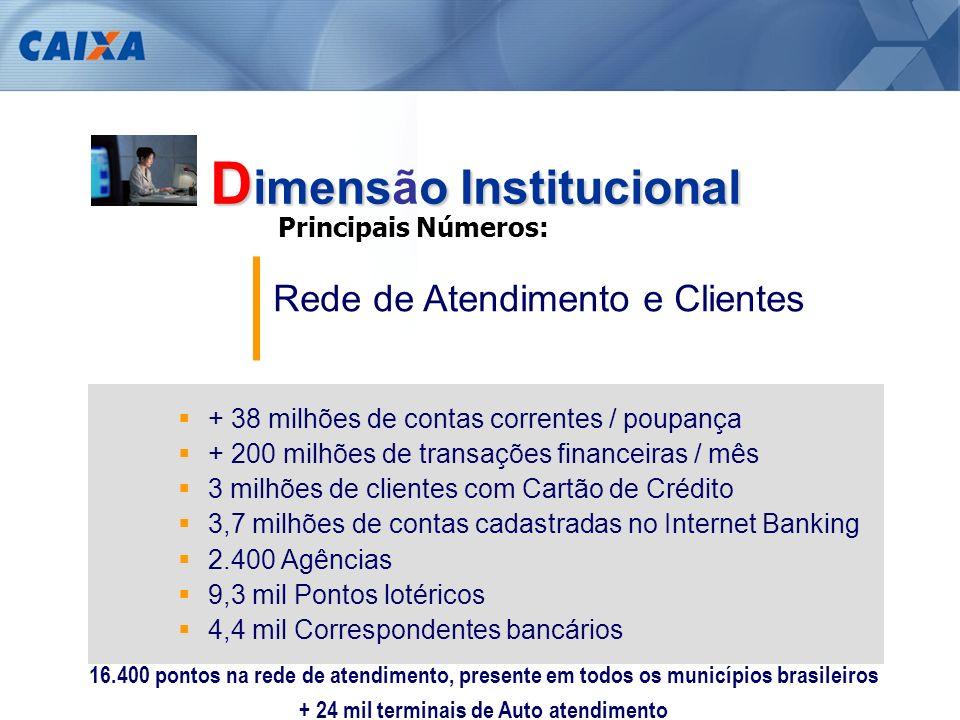 A Caixa está presente em todos os municípios brasileiros.